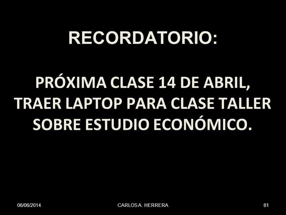 06/06/2014CARLOS A. HERRERA81 RECORDATORIO: PRÓXIMA CLASE 14 DE ABRIL, TRAER LAPTOP PARA CLASE TALLER SOBRE ESTUDIO ECONÓMICO.