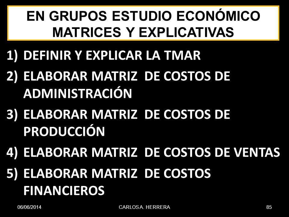 06/06/2014CARLOS A. HERRERA85 1)DEFINIR Y EXPLICAR LA TMAR 2)ELABORAR MATRIZ DE COSTOS DE ADMINISTRACIÓN 3)ELABORAR MATRIZ DE COSTOS DE PRODUCCIÓN 4)E