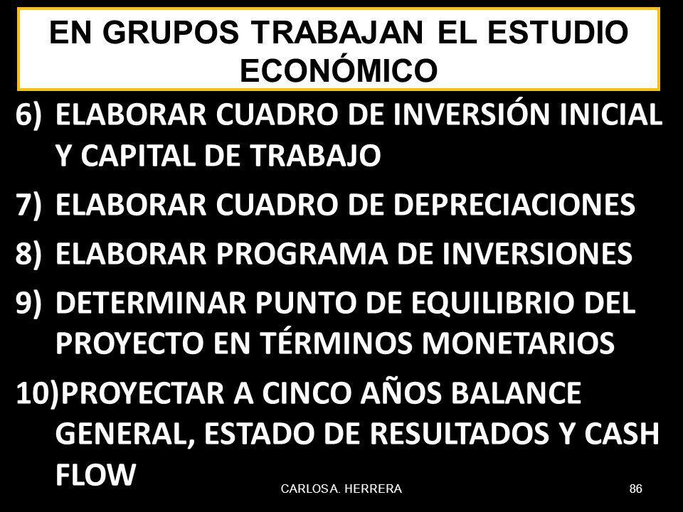 06/06/2014 CARLOS A. HERRERA86 6)ELABORAR CUADRO DE INVERSIÓN INICIAL Y CAPITAL DE TRABAJO 7)ELABORAR CUADRO DE DEPRECIACIONES 8)ELABORAR PROGRAMA DE