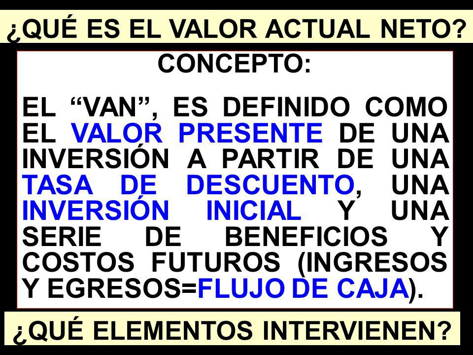 06/06/201430CARLOS A.