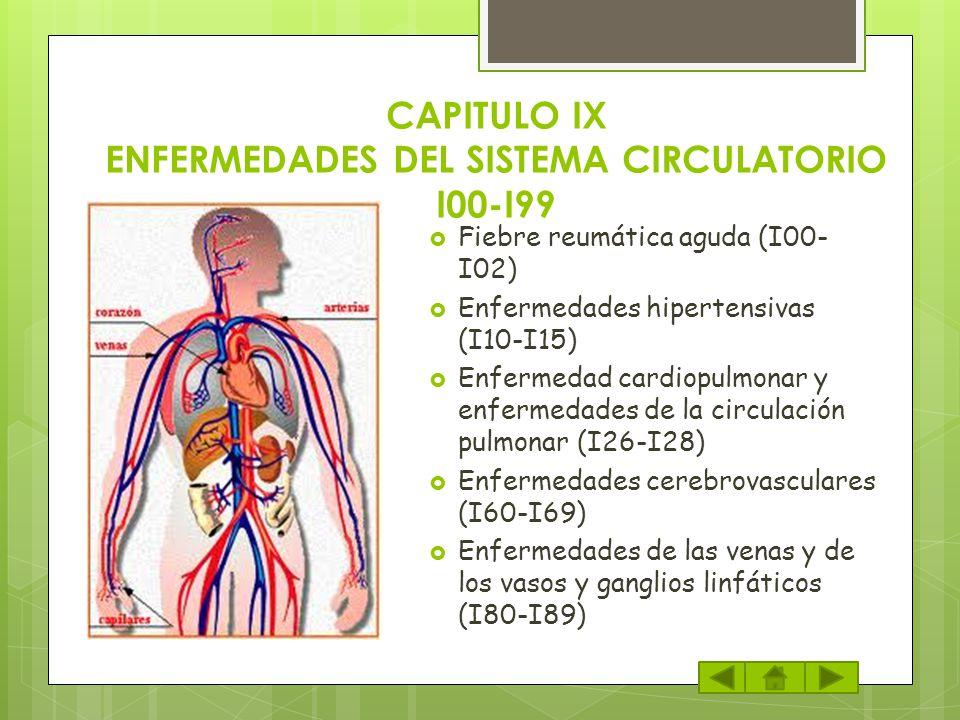 CAPITULO IX ENFERMEDADES DEL SISTEMA CIRCULATORIO I00-I99 Fiebre reumática aguda (I00- I02) Enfermedades hipertensivas (I10-I15) Enfermedad cardiopulm