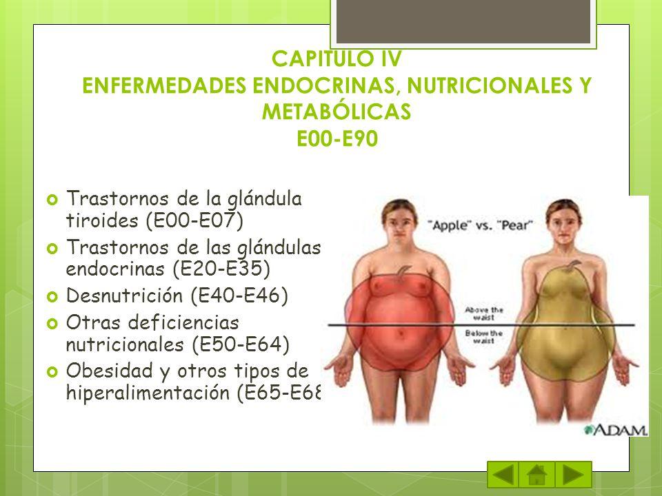CAPITULO IV ENFERMEDADES ENDOCRINAS, NUTRICIONALES Y METABÓLICAS E00-E90 Trastornos de la glándula tiroides (E00-E07) Trastornos de las glándulas endo