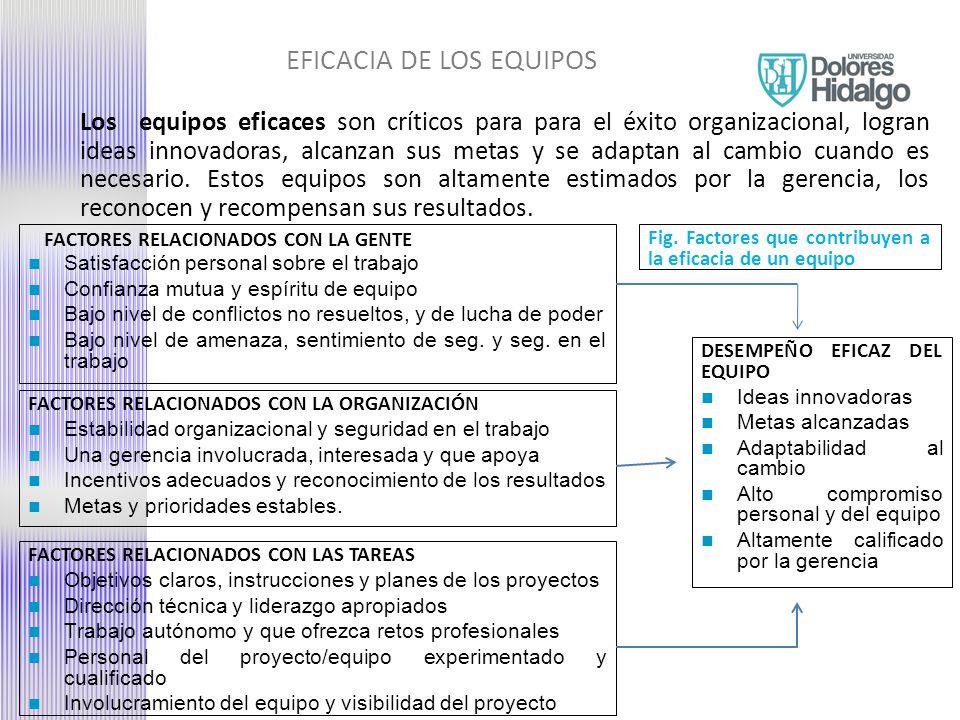 LA CONFIANZA Y LOS EQUIPOS EFICACES LOS GRUPOS EN LAS ORGANIZACIONES MATERIA: Gestión y Dirección de Personal.
