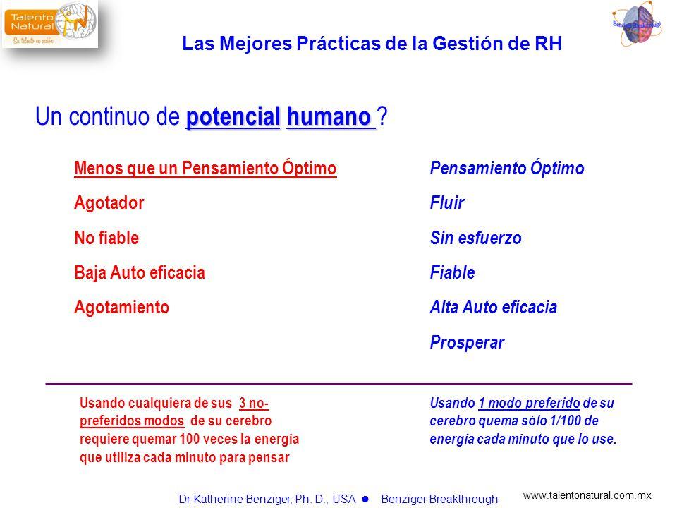 www.talentonatural.com.mx potencialhumano Un continuo de potencial humano ? Pensamiento Óptimo Fluir Sin esfuerzo Fiable Alta Auto eficacia Prosperar