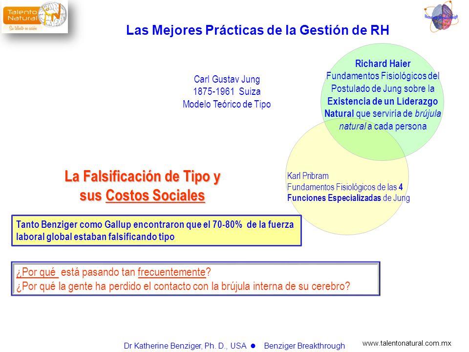 www.talentonatural.com.mx Carl Gustav Jung 1875-1961 Suiza Modelo Teórico de Tipo La Falsificación de Tipo y sus Costos Sociales ¿Por qué está pasando