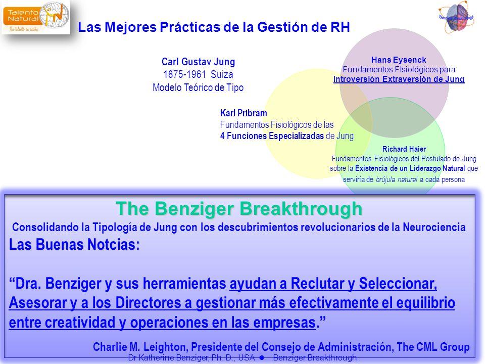 www.talentonatural.com.mx The Benziger Breakthrough Consolidando la Tipología de Jung con los descubrimientos revolucionarios de la Neurociencia Las B