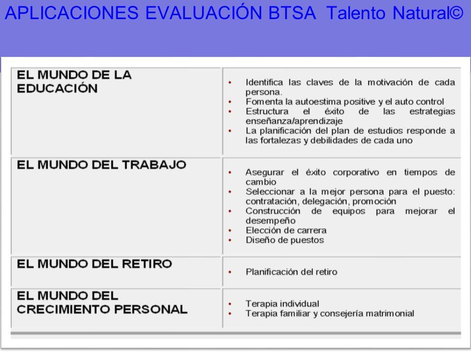 www.talentonatural.com.mx APLICACIONES EVALUACIÓN BTSA Talento Natural©