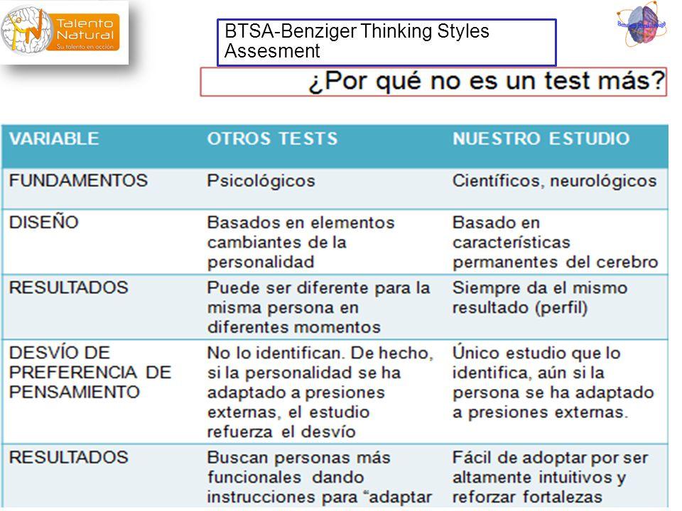 www.talentonatural.com.mx BTSA-Benziger Thinking Styles Assesment