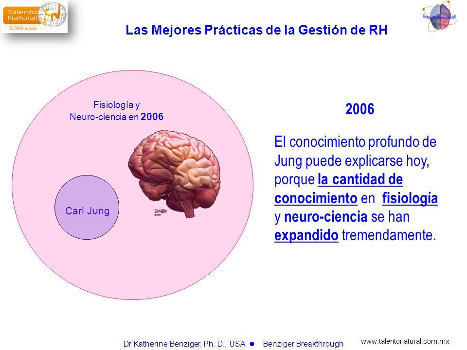 www.talentonatural.com.mx Carl Jung 2006 El conocimiento profundo de Jung puede explicarse hoy, porque la cantidad de conocimiento en fisiología y neu