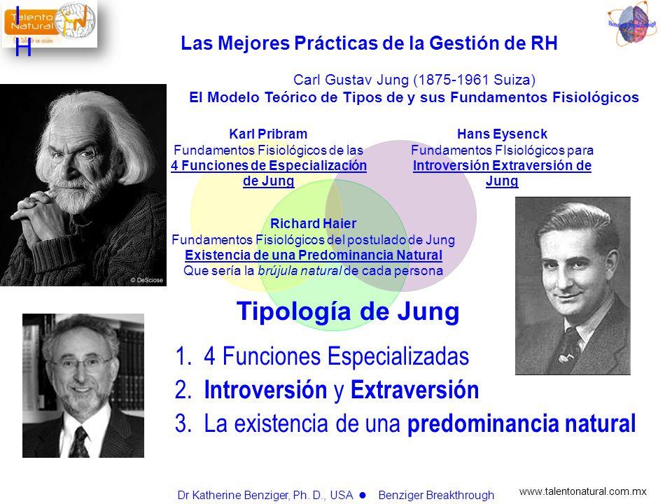 www.talentonatural.com.mx Carl Gustav Jung (1875-1961 Suiza) El Modelo Teórico de Tipos de y sus Fundamentos Fisiológicos Richard Haier Fundamentos Fi