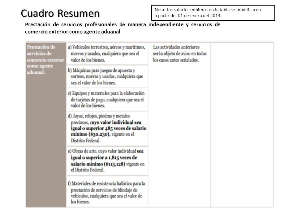 Prestación de servicios profesionales de manera independiente y servicios de comercio exterior como agente aduanal Nota: los salarios mínimos en la ta