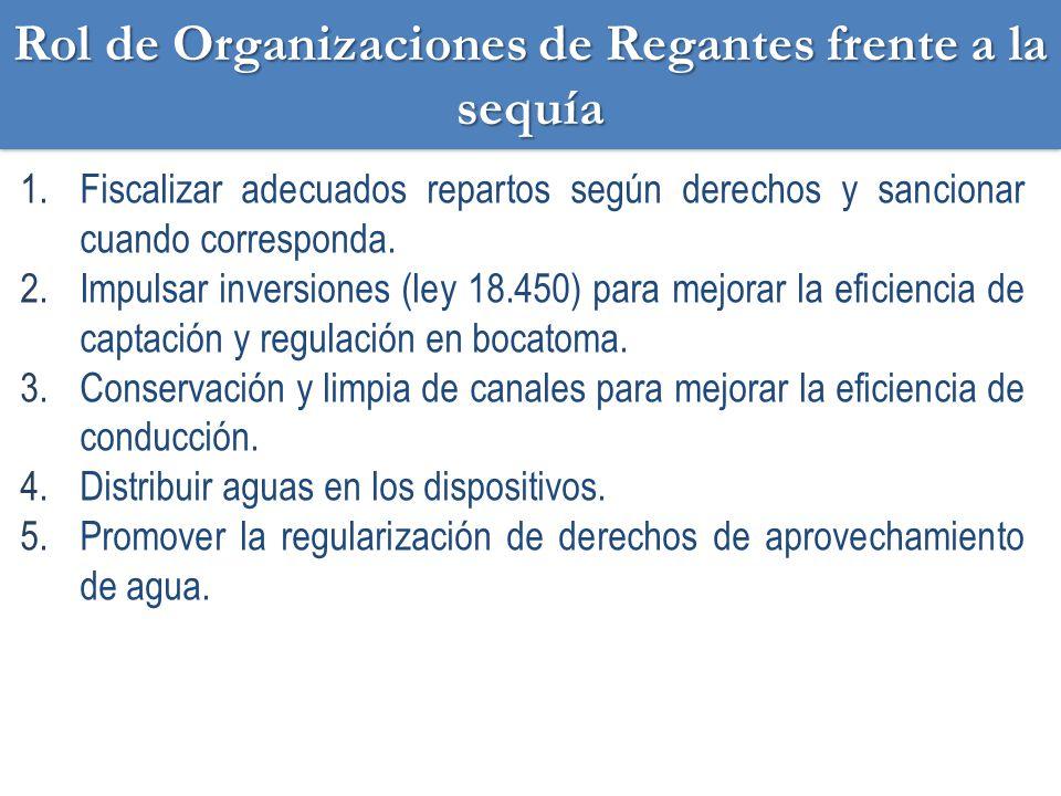 Rol de Organizaciones de Regantes frente a la sequía 6.Informar adecuada y oportunamente a los asociados.
