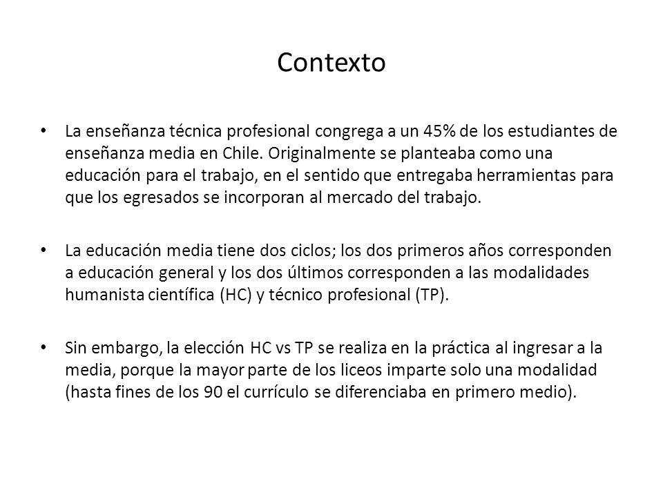 Contexto La enseñanza técnica profesional congrega a un 45% de los estudiantes de enseñanza media en Chile.