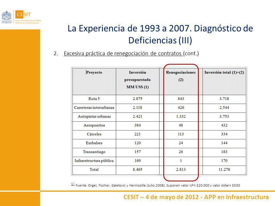 CESIT – 4 de mayo de 2012 - APP en Infraestructura La Experiencia de 1993 a 2007. Diagnóstico de Deficiencias (III) 2. Excesiva práctica de renegociac