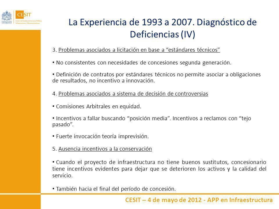 CESIT – 4 de mayo de 2012 - APP en Infraestructura La Experiencia de 1993 a 2007. Diagnóstico de Deficiencias (IV) 3. Problemas asociados a licitación