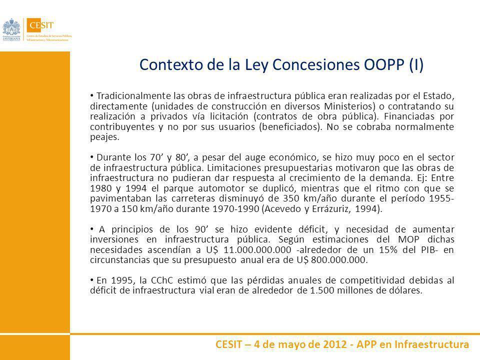 CESIT – 4 de mayo de 2012 - APP en Infraestructura Contexto de la Ley Concesiones OOPP (I) Tradicionalmente las obras de infraestructura pública eran