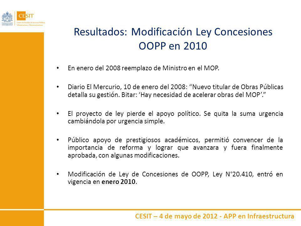 CESIT – 4 de mayo de 2012 - APP en Infraestructura Resultados: Modificación Ley Concesiones OOPP en 2010 En enero del 2008 reemplazo de Ministro en el