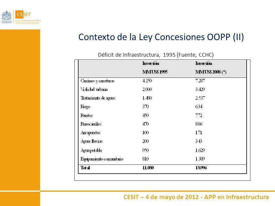 CESIT – 4 de mayo de 2012 - APP en Infraestructura Niveles de Servicio (II) Beneficios: Busca corregir también fallas del Estado en elaboración de bases.