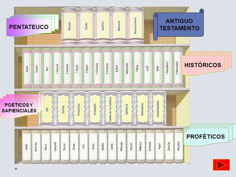 ANTIGUO TESTAMENTO HISTÓRICOS PENTATEUCO POÉTICOS Y SAPIENCIALES PROFÉTICOS