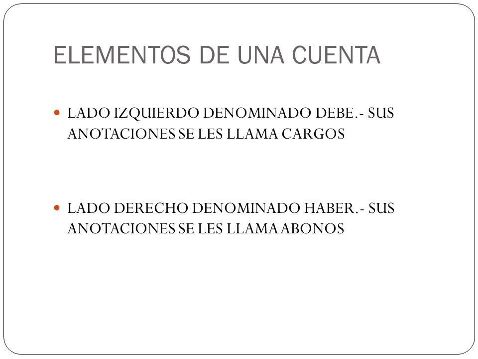 ELEMENTOS DE UNA CUENTA LADO IZQUIERDO DENOMINADO DEBE.- SUS ANOTACIONES SE LES LLAMA CARGOS LADO DERECHO DENOMINADO HABER.- SUS ANOTACIONES SE LES LLAMA ABONOS