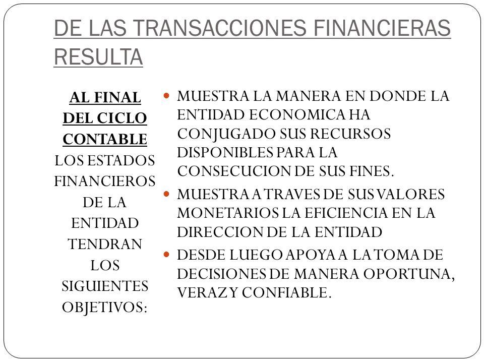 DE LAS TRANSACCIONES FINANCIERAS RESULTA AL FINAL DEL CICLO CONTABLE LOS ESTADOS FINANCIEROS DE LA ENTIDAD TENDRAN LOS SIGUIENTES OBJETIVOS: MUESTRA LA MANERA EN DONDE LA ENTIDAD ECONOMICA HA CONJUGADO SUS RECURSOS DISPONIBLES PARA LA CONSECUCION DE SUS FINES.