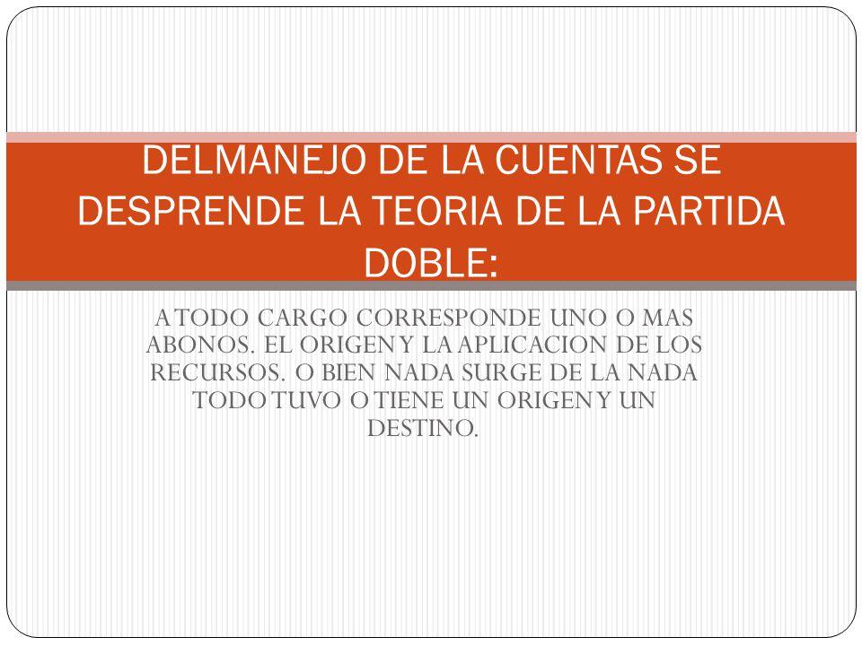A TODO CARGO CORRESPONDE UNO O MAS ABONOS.EL ORIGEN Y LA APLICACION DE LOS RECURSOS.