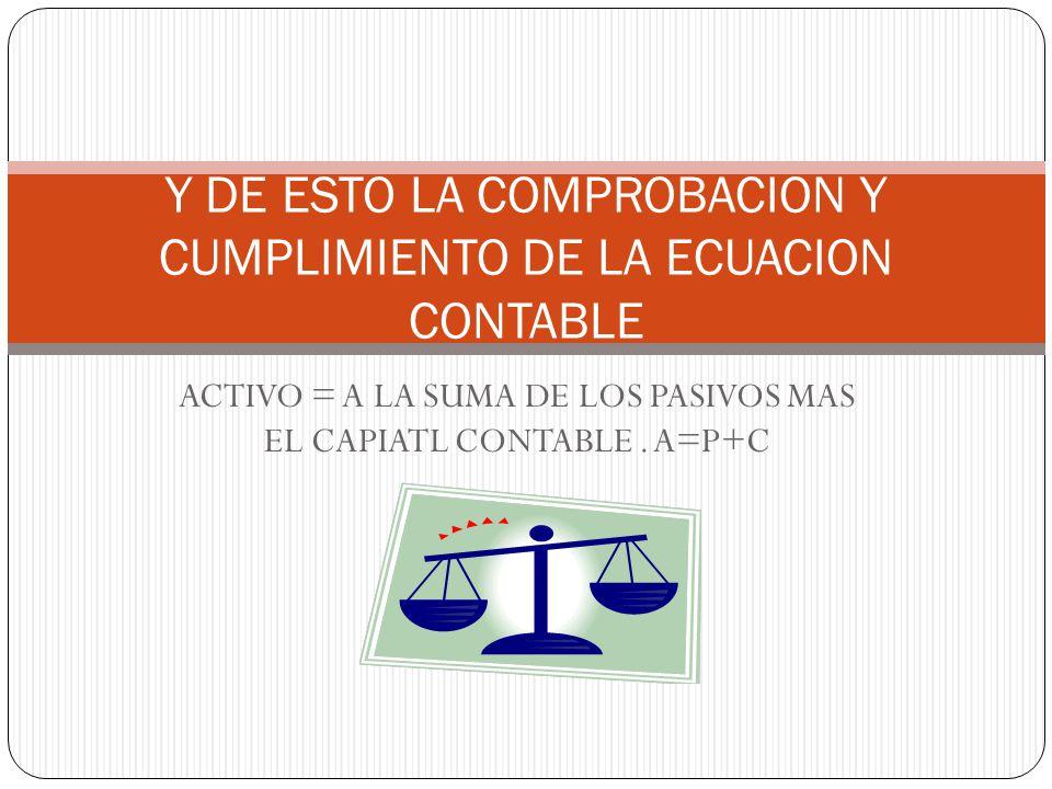 ACTIVO = A LA SUMA DE LOS PASIVOS MAS EL CAPIATL CONTABLE.