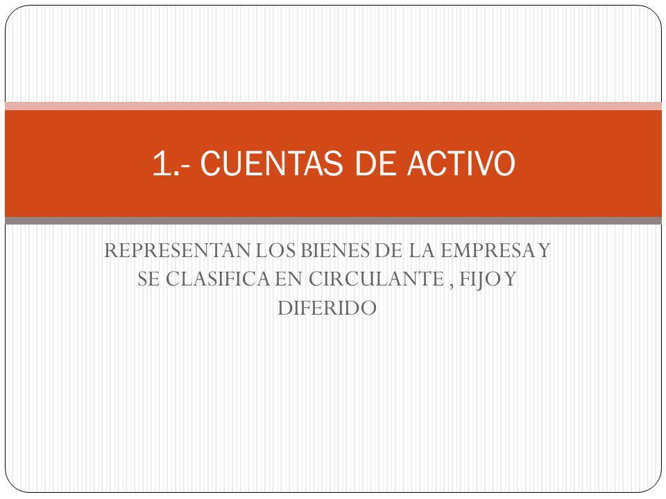 REPRESENTAN LOS BIENES DE LA EMPRESA Y SE CLASIFICA EN CIRCULANTE, FIJO Y DIFERIDO 1.- CUENTAS DE ACTIVO