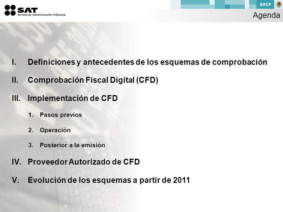 I.Definiciones y antecedentes de los esquemas de comprobación II.Comprobación Fiscal Digital (CFD) III.Implementación de CFD 1.Pasos previos 2.Operación 3.Posterior a la emisión IV.Proveedor Autorizado de CFD V.Evolución de los esquemas a partir de 2011 Agenda