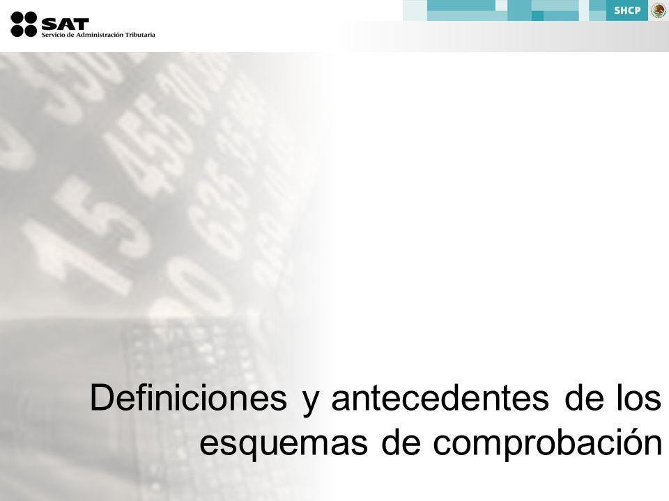 Definiciones y antecedentes de los esquemas de comprobación