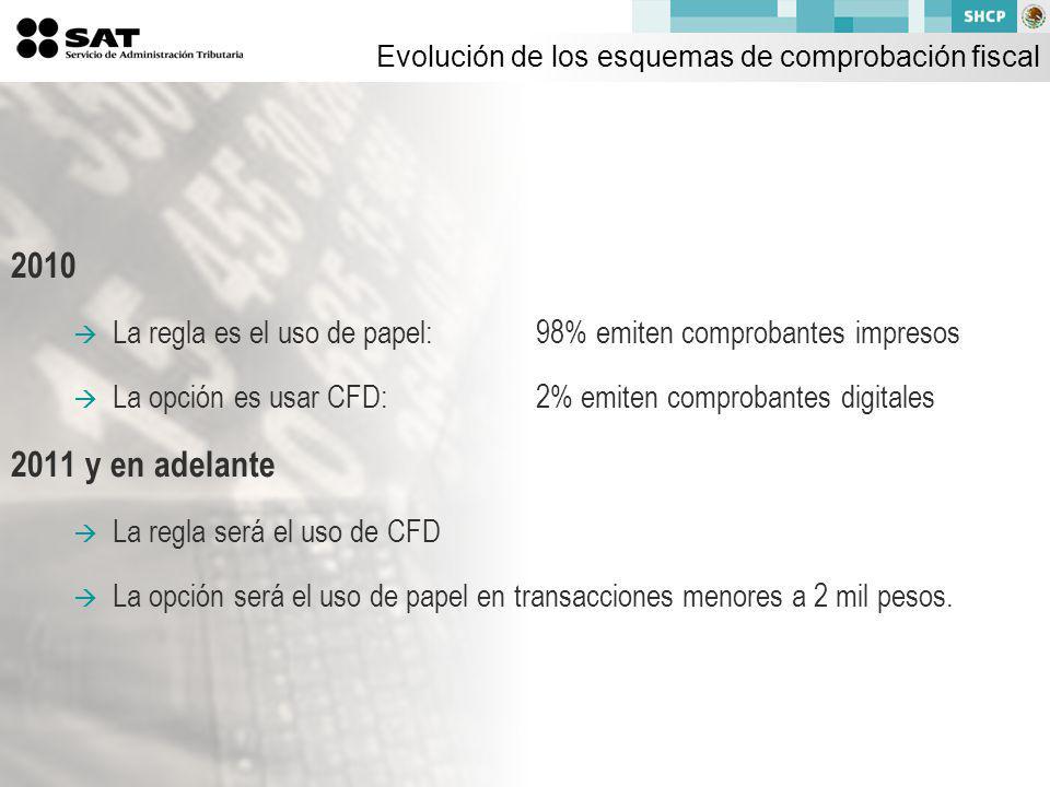 2010 La regla es el uso de papel:98% emiten comprobantes impresos La opción es usar CFD:2% emiten comprobantes digitales 2011 y en adelante La regla será el uso de CFD La opción será el uso de papel en transacciones menores a 2 mil pesos.