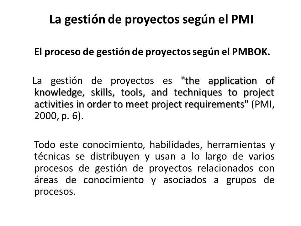 El proceso de gestión de proyectos según el PMBOK.