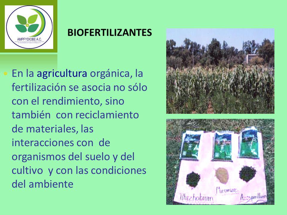 En la agricultura orgánica, la fertilización se asocia no sólo con el rendimiento, sino también con reciclamiento de materiales, las interacciones con