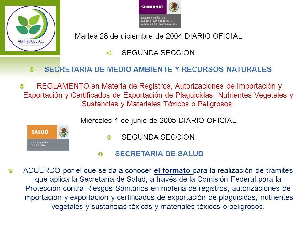 Martes 28 de diciembre de 2004 DIARIO OFICIAL SEGUNDA SECCION SECRETARIA DE MEDIO AMBIENTE Y RECURSOS NATURALES REGLAMENTO en Materia de Registros, Au
