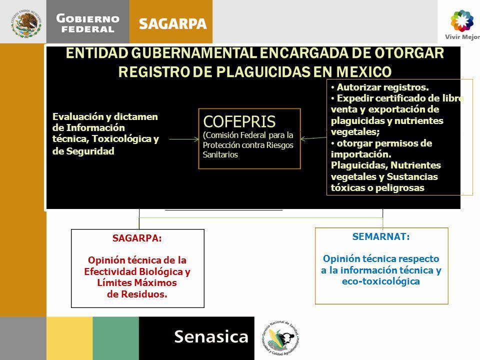ENTIDAD GUBERNAMENTAL ENCARGADA DE OTORGAR REGISTRO DE PLAGUICIDAS EN MEXICO SAGARPA: Opinión técnica de la Efectividad Biológica y Límites Máximos de