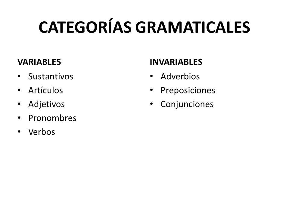 CATEGORÍAS GRAMATICALES VARIABLES Sustantivos Artículos Adjetivos Pronombres Verbos INVARIABLES Adverbios Preposiciones Conjunciones