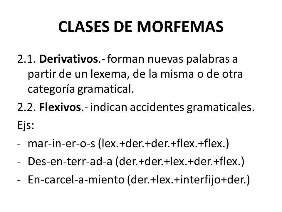 CLASES DE MORFEMAS 2.1. Derivativos.- forman nuevas palabras a partir de un lexema, de la misma o de otra categoría gramatical. 2.2. Flexivos.- indica