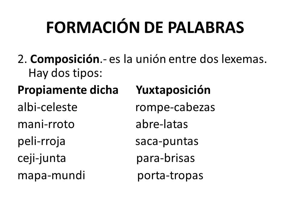 FORMACIÓN DE PALABRAS 2. Composición.- es la unión entre dos lexemas. Hay dos tipos: Propiamente dicha Yuxtaposición albi-celeste rompe-cabezas mani-r