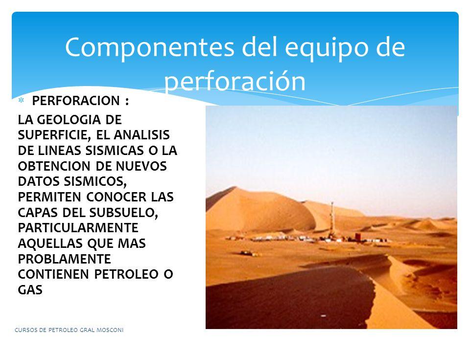 LA UNICA MANERA DE SABER REALMENTE SI HAY PETROLEO EN LE SITIO DENDE LA INVESTIGACION GEOLOGICA PROPONE QUE SE PODRIA LOCALIZAR UN DEPOSITO DE HIDROCARBUROS, ES MEDIANTE LA PERFORACION DE UN POZO.
