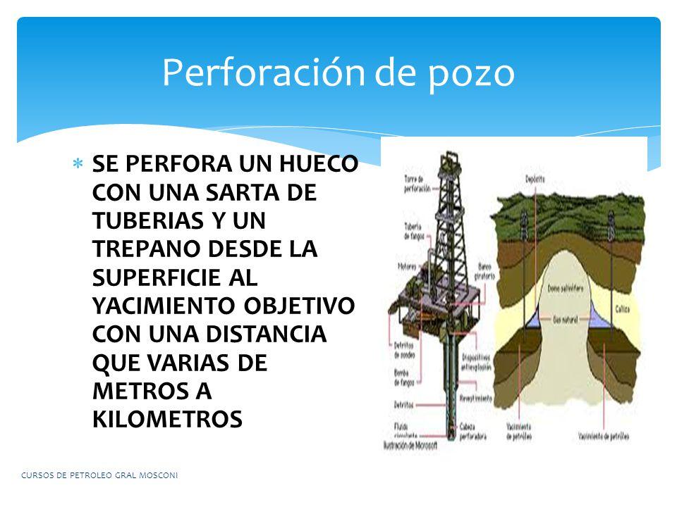 El primer pozo que se perfora en un area geologicamente inexplorada se denomina pozo exploratorio y en el leguaje petrolero se clasifica X1 De acuerdo con la profundidad proyectada del pozo, las formaciones que se vana atravezar y las condiciones propias del subsuelo, se selecciona el equipo de perforacion mas indicado.