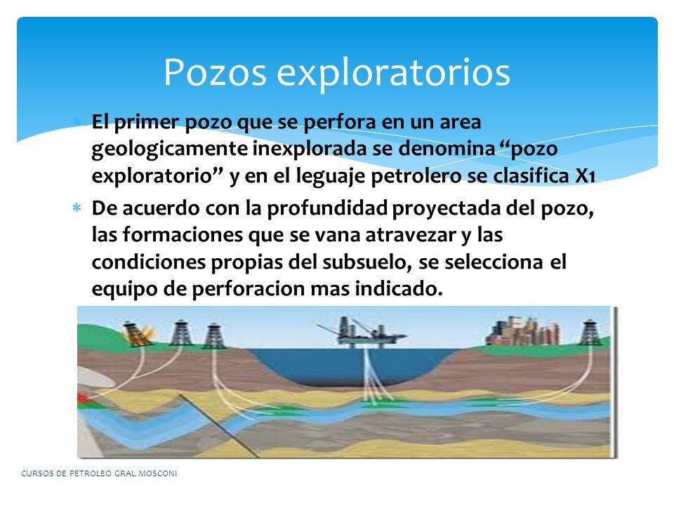 El primer pozo que se perfora en un area geologicamente inexplorada se denomina pozo exploratorio y en el leguaje petrolero se clasifica X1 De acuerdo