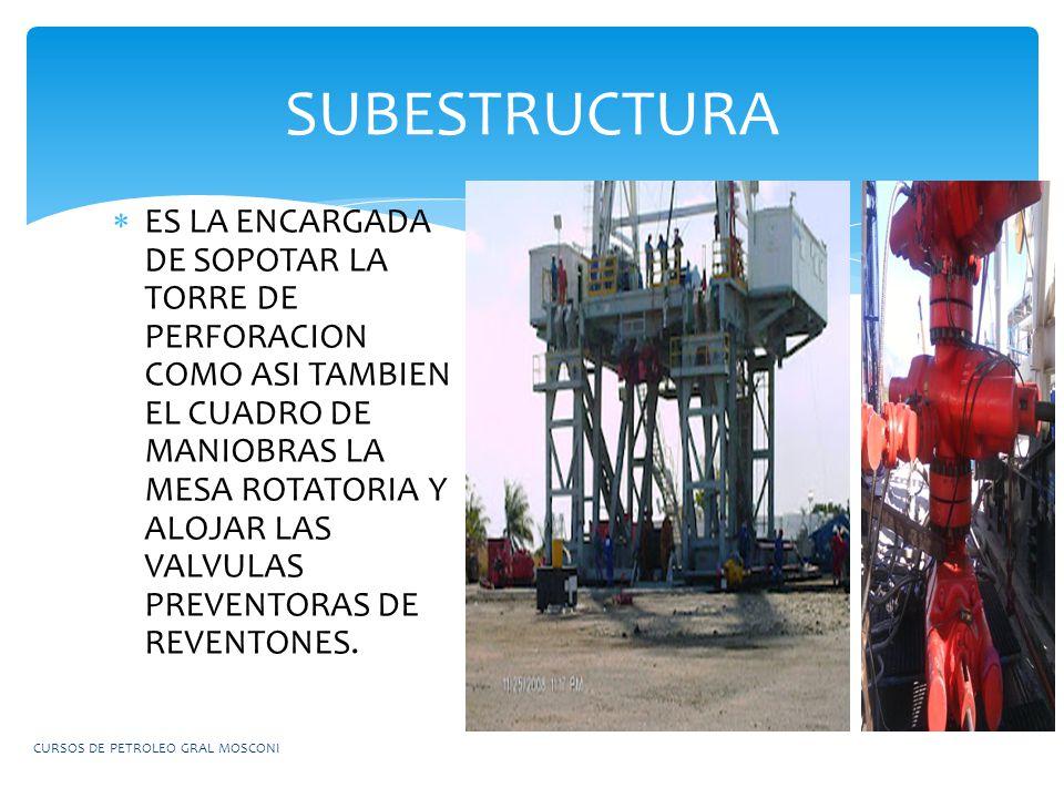 SISTEMA MECANICO QUE PERMITE SOPORTAR, LEVANTAR Y SUBIR EL CONJUNTO DE TUBERIA Y TREPANO DE PERFORACION, MEDIANTE UN SISTEMA QUE UTILIZA CABLE DE ACERO.