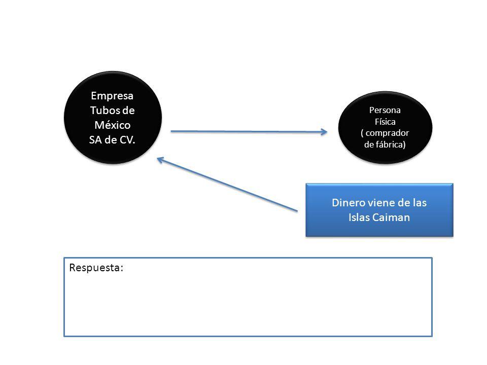 Empresa Tubos de México SA de CV.Empresa Tubos de México SA de CV.