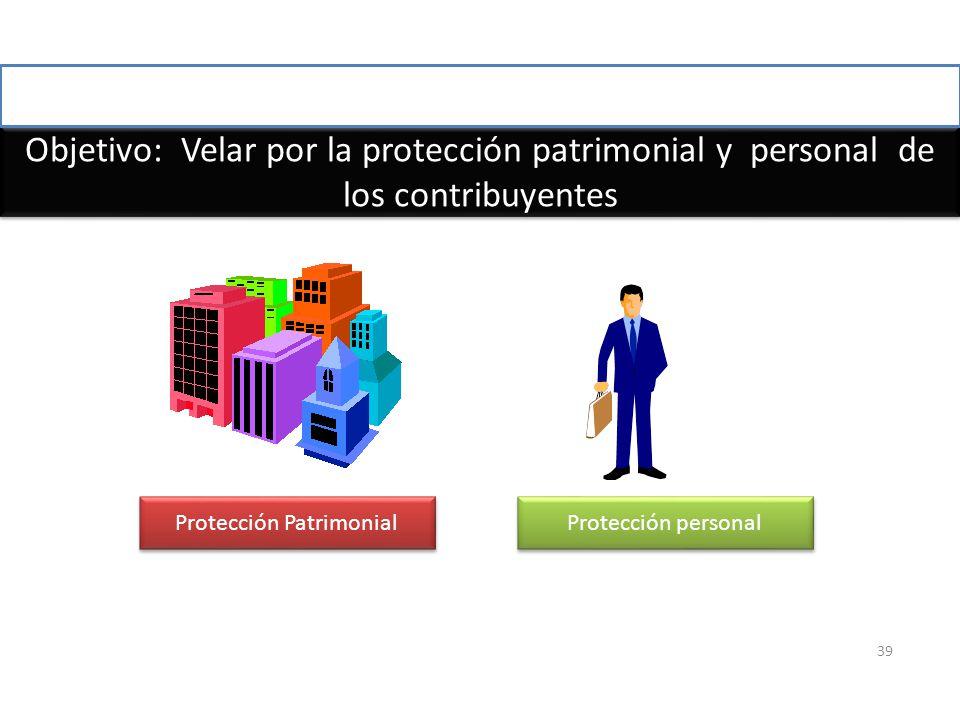 Protección Patrimonial Protección personal Objetivo: Velar por la protección patrimonial y personal de los contribuyentes 39