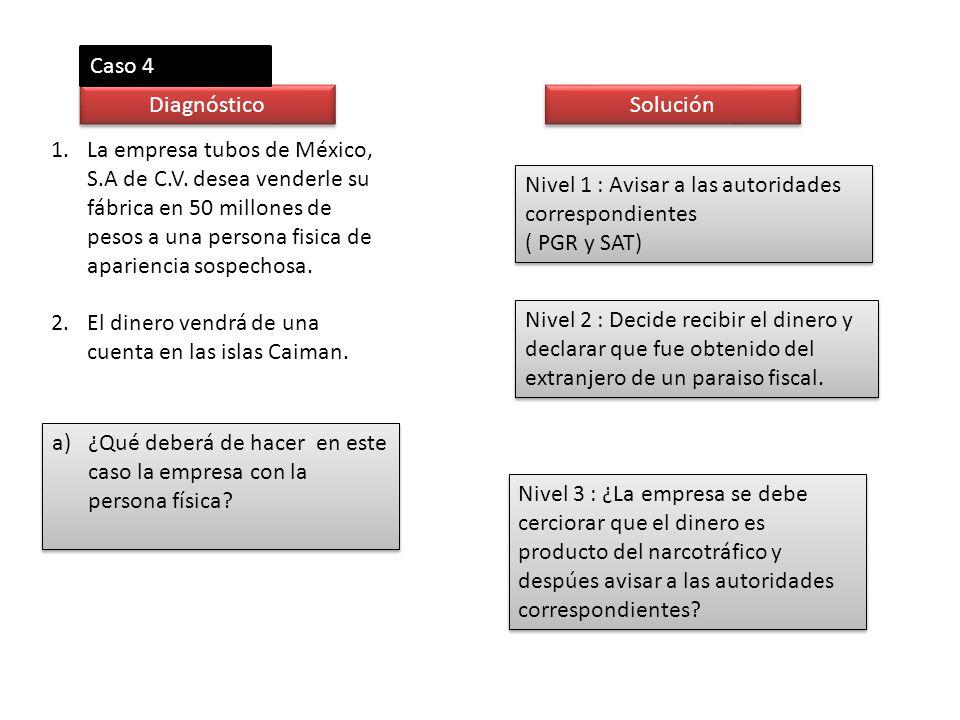 1.La empresa tubos de México, S.A de C.V. desea venderle su fábrica en 50 millones de pesos a una persona fisica de apariencia sospechosa. 2.El dinero