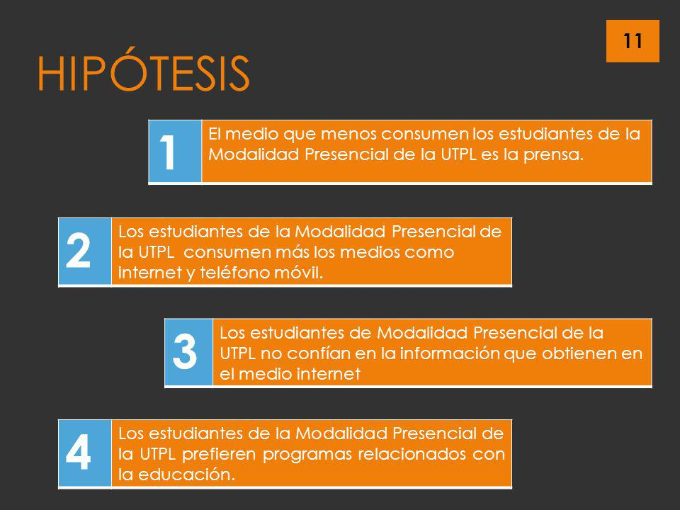 11 HIPÓTESIS 1 El medio que menos consumen los estudiantes de la Modalidad Presencial de la UTPL es la prensa. 2 Los estudiantes de la Modalidad Prese