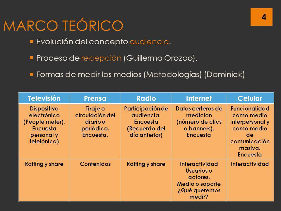 4 MARCO TEÓRICO Evolución del concepto audiencia. Proceso de recepción (Guillermo Orozco). Formas de medir los medios (Metodologías) (Dominick) Televi
