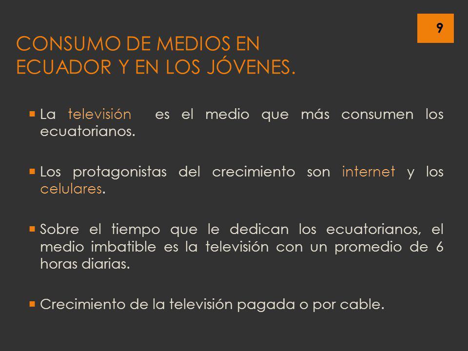 9 La televisión es el medio que más consumen los ecuatorianos. Los protagonistas del crecimiento son internet y los celulares. Sobre el tiempo que le