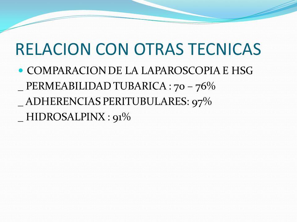 RELACION CON OTRAS TECNICAS COMPARACION DE LA LAPAROSCOPIA E HSG _ PERMEABILIDAD TUBARICA : 70 – 76% _ ADHERENCIAS PERITUBULARES: 97% _ HIDROSALPINX : 91%