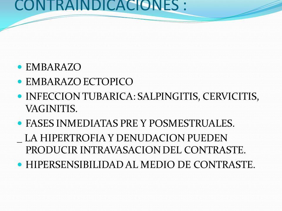 CONTRAINDICACIONES : EMBARAZO EMBARAZO ECTOPICO INFECCION TUBARICA: SALPINGITIS, CERVICITIS, VAGINITIS.